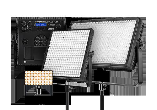 Panelové LED svetlá Lupo